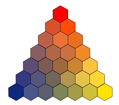 مثلث رنگ در طراحی گرافیکی سایت