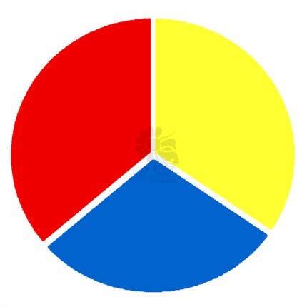 سه رنگ اصلی