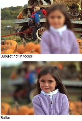 فکوس دوربین